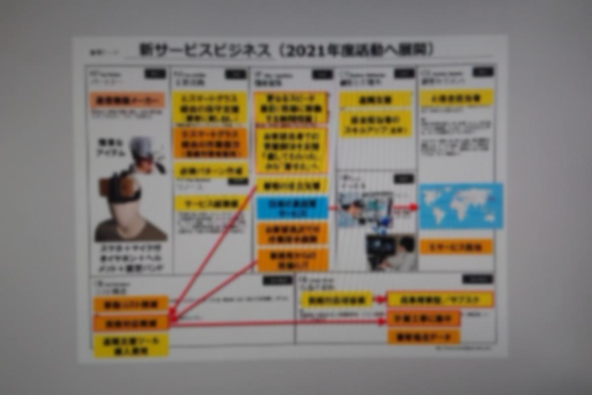 f:id:hd_murakami:20210303055302j:plain