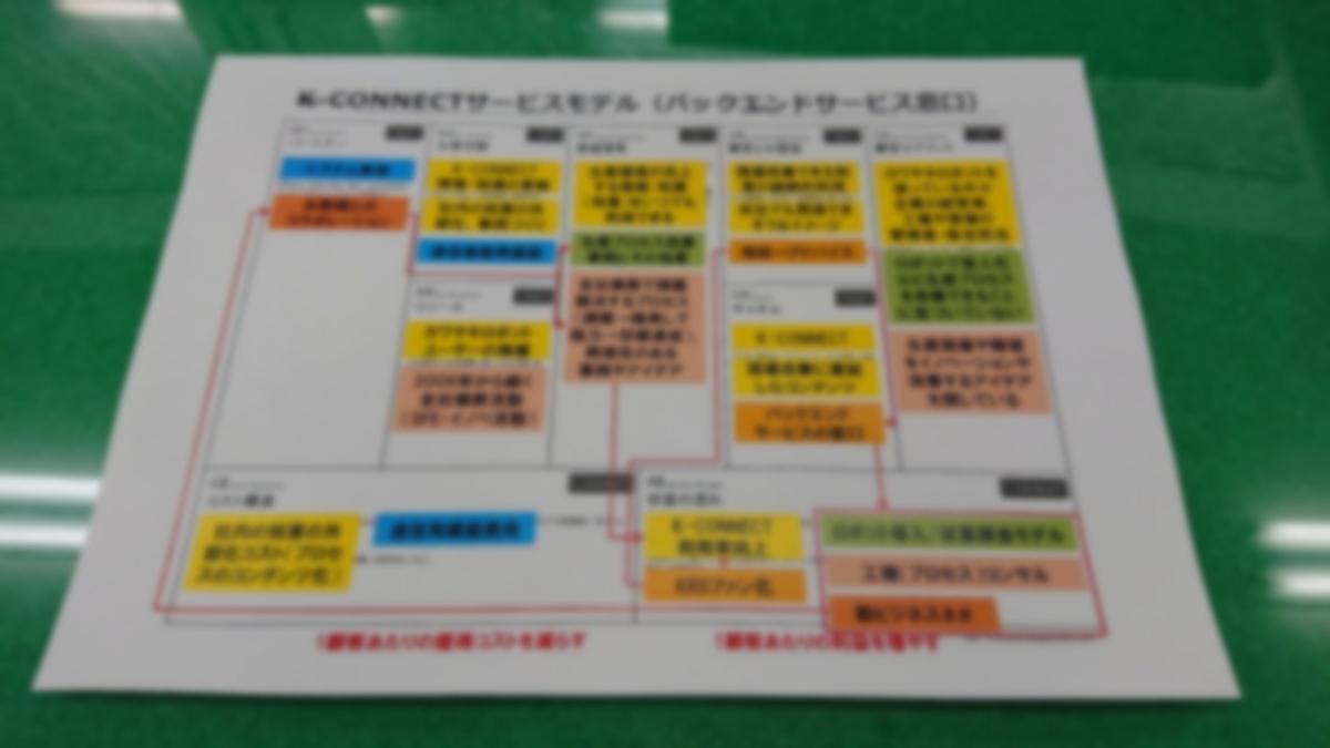 f:id:hd_murakami:20210303055354j:plain