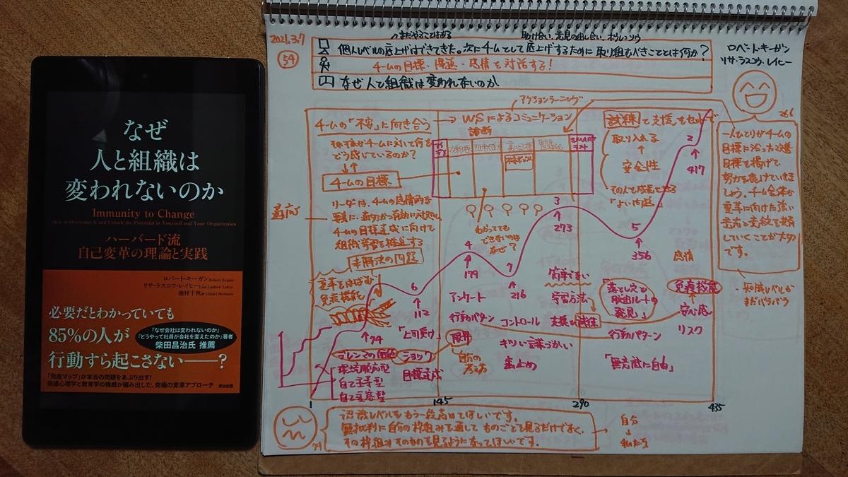 f:id:hd_murakami:20210331221528j:plain