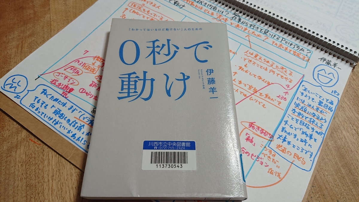 f:id:hd_murakami:20210331221907j:plain