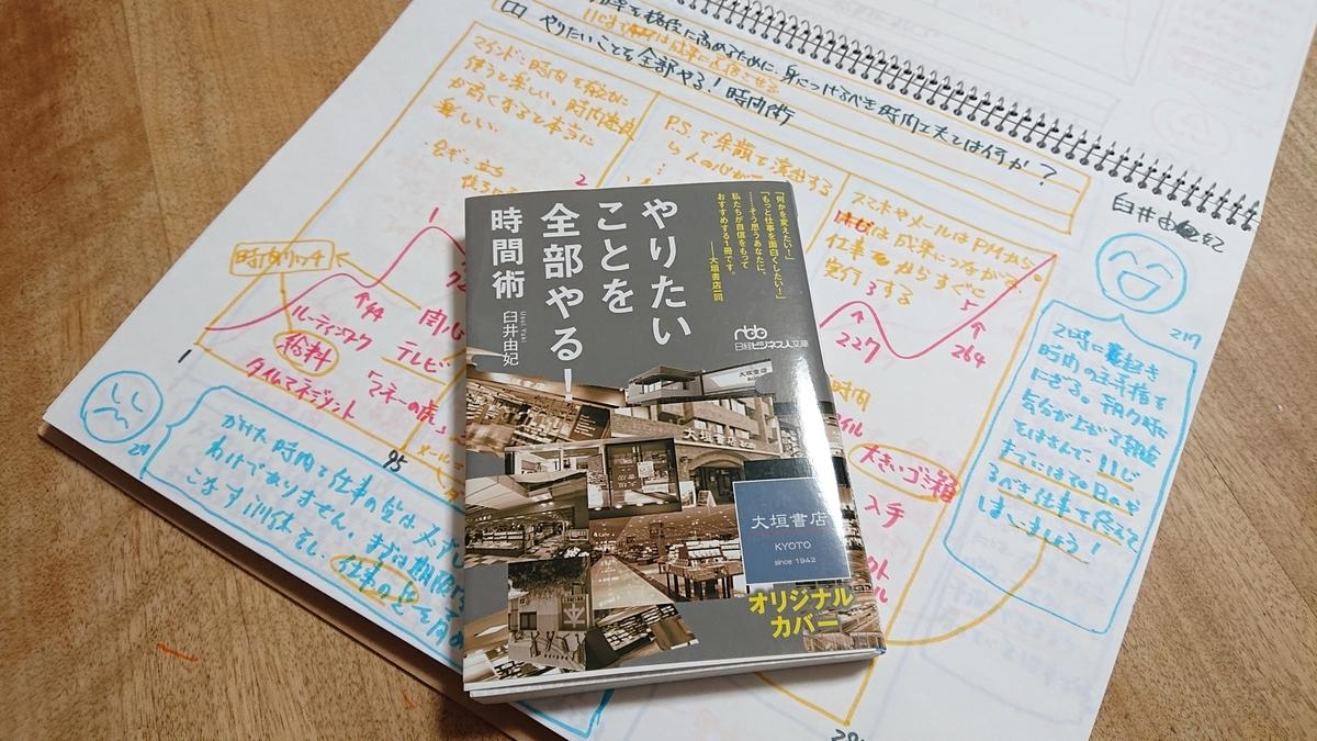 f:id:hd_murakami:20210331222221j:plain
