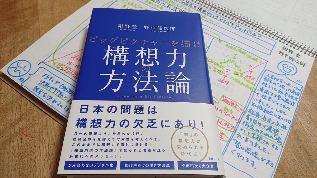 f:id:hd_murakami:20210331222643j:plain