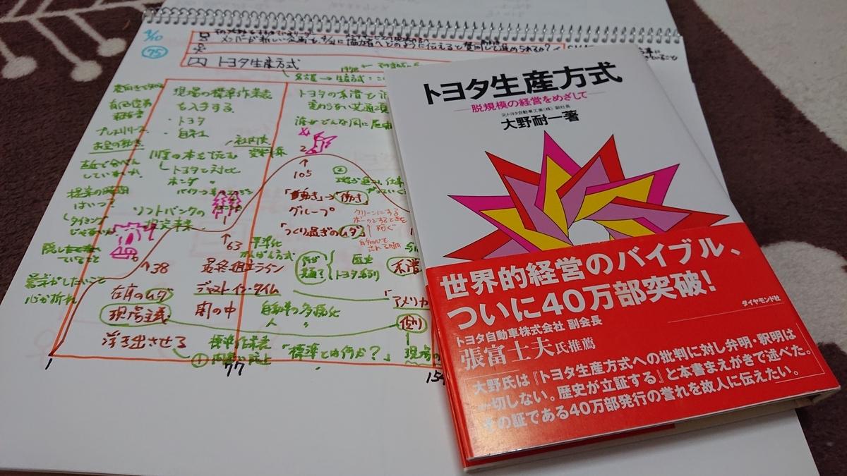 f:id:hd_murakami:20210505210150j:plain