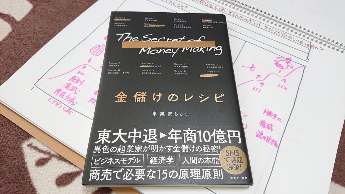 f:id:hd_murakami:20210505211530j:plain