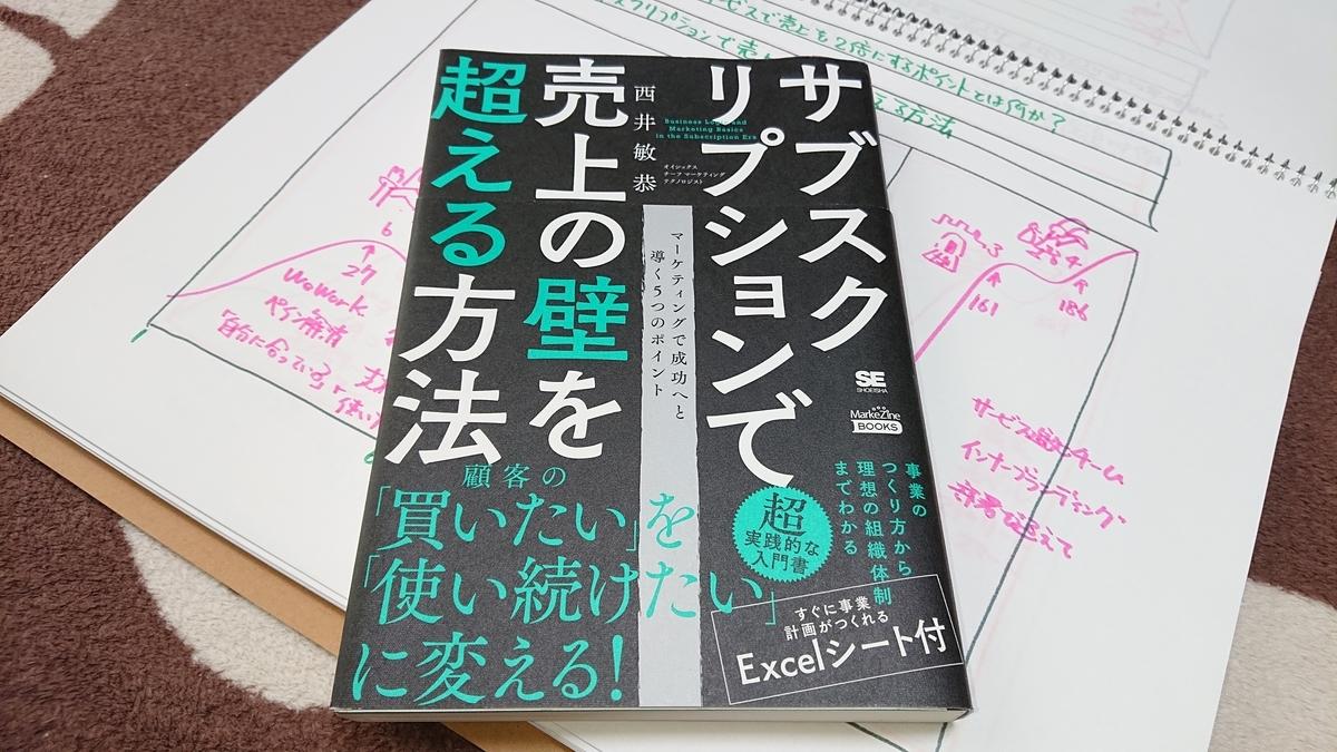 f:id:hd_murakami:20210505211547j:plain