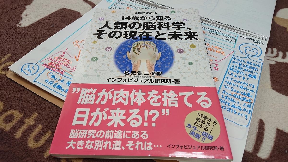 f:id:hd_murakami:20210505211654j:plain