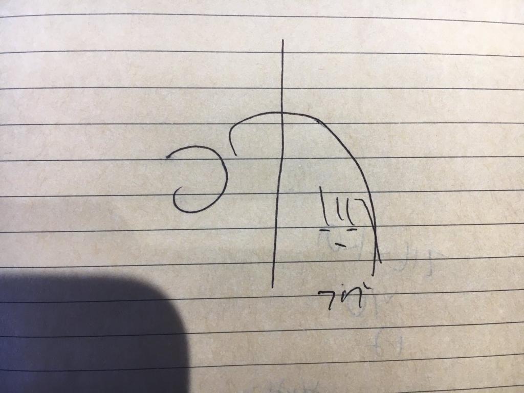 f:id:hdr2:20180513022727j:plain