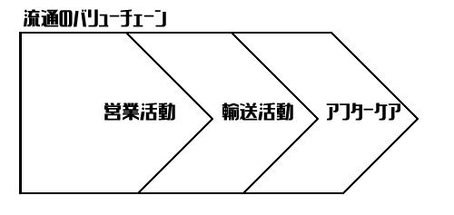 f:id:head19820903:20170627215155p:plain