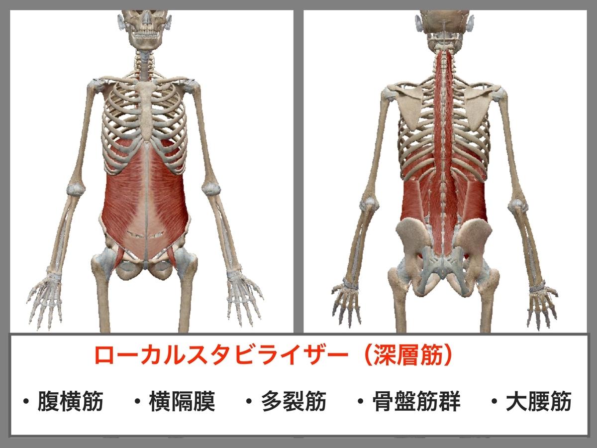 f:id:health--life:20190627121917j:plain