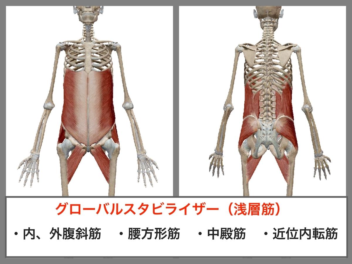 f:id:health--life:20190627124947j:plain