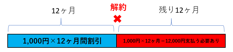 f:id:healthwellnesshappy:20210105091136p:plain
