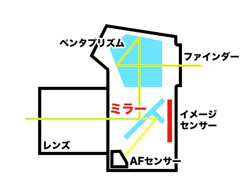 f:id:hechima_papa:20180320184439j:plain
