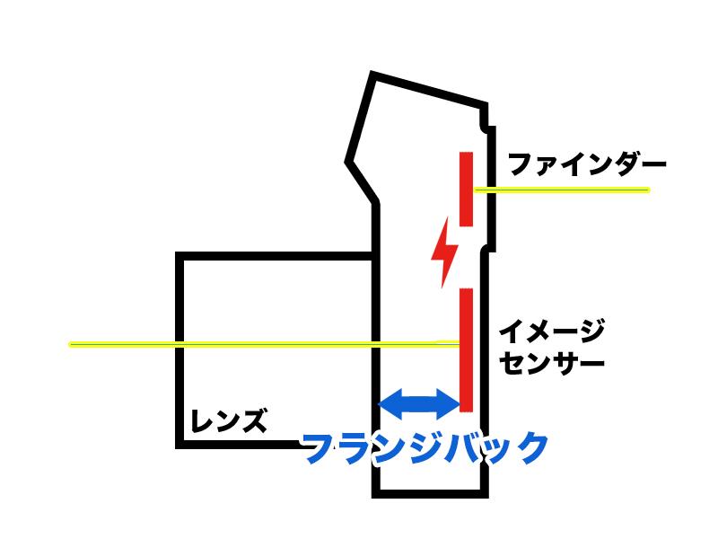 f:id:hechima_papa:20180320222107j:plain