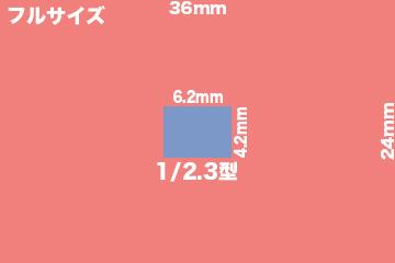 f:id:hechima_papa:20180329132639j:plain