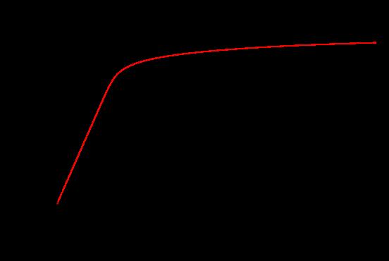 20100712161427