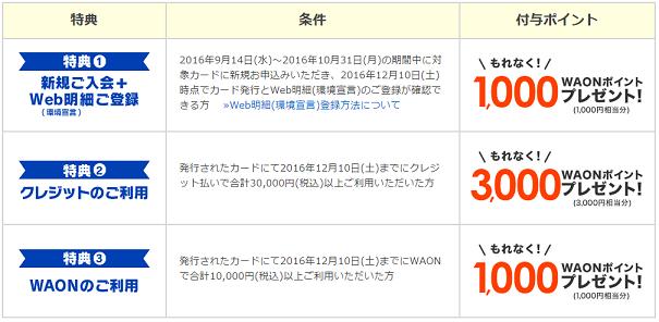 イオンカード5000円WAON獲得条件