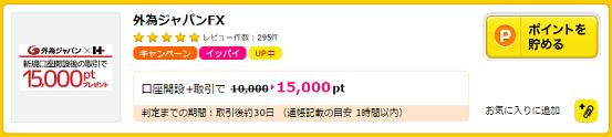 外為ジャパンFXで15000ポイント