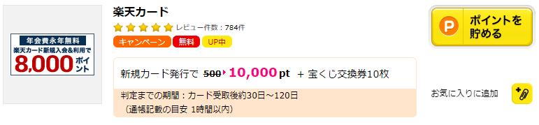 楽天カードで18000円