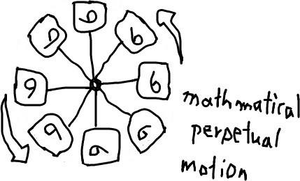 数学的永久機関(ボーアの永久機...