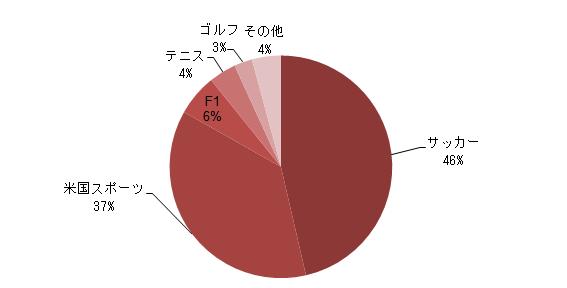 f:id:heiseino1990ishikawatakuboku:20180527144337p:plain