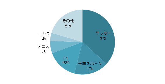 f:id:heiseino1990ishikawatakuboku:20180527144403p:plain