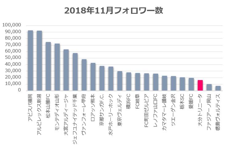 f:id:heiseino1990ishikawatakuboku:20181121132537p:plain