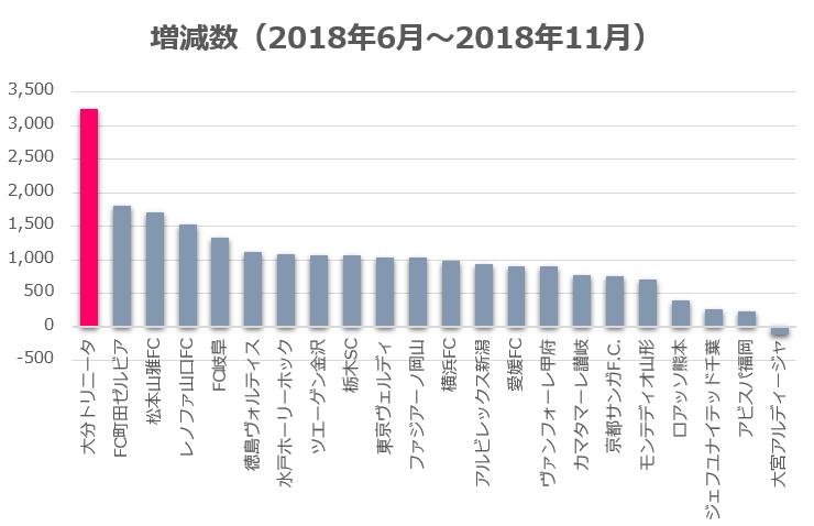 f:id:heiseino1990ishikawatakuboku:20181121132749p:plain