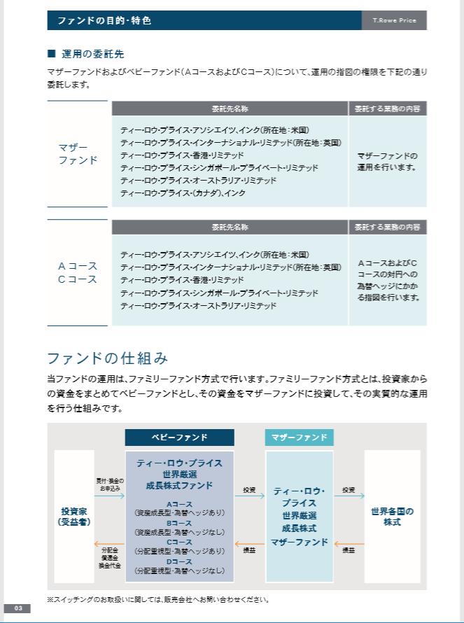 f:id:heiseisakura:20190717112442p:plain