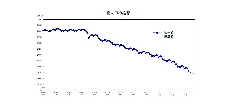f:id:heiseisakura:20190721085537p:plain