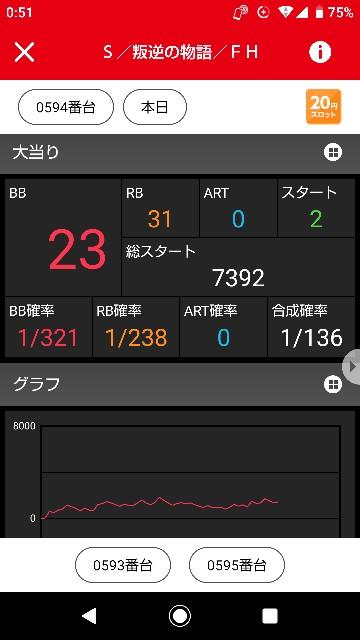 f:id:heitaku:20191126005331j:image