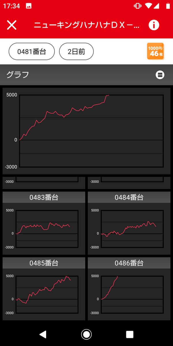 f:id:heitaku:20200709223544p:plain