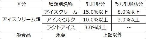 f:id:heitaku:20201017030838j:image