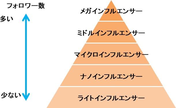 f:id:heitaku:20201118042742j:image