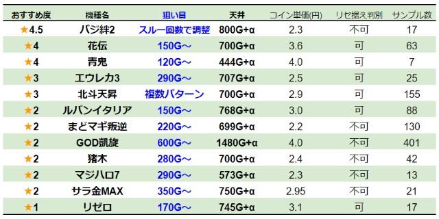 f:id:heitaku:20210615110222j:image
