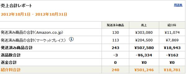 f:id:heiwaboke:20121103214048p:image