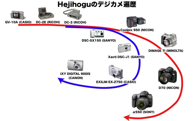 f:id:hejihogu:20100604004500j:image:w480