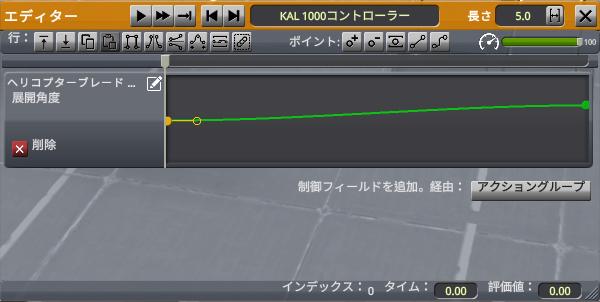 変更後の線グラフ