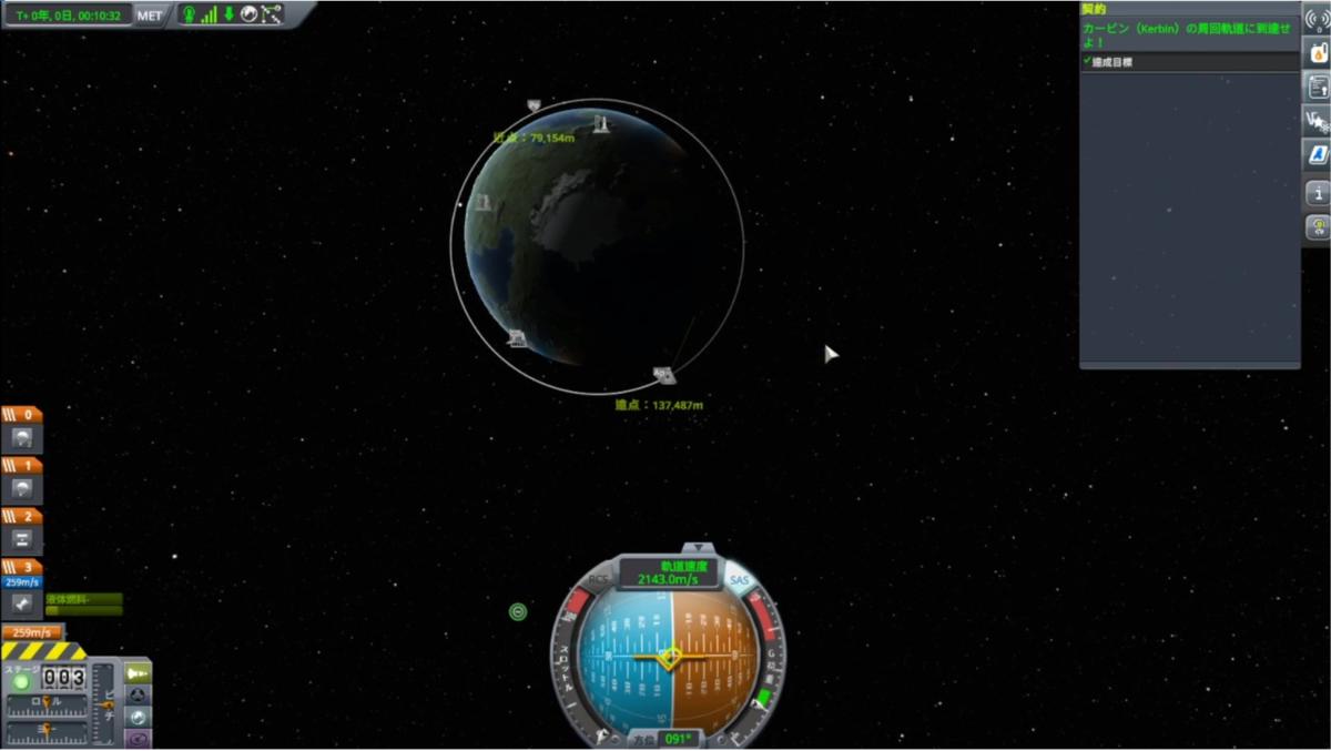 周回軌道到達時の例