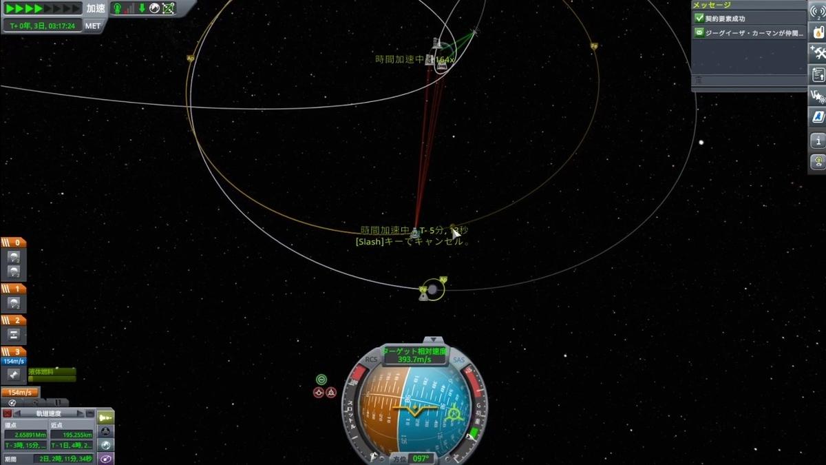 Mun離脱時の軌道