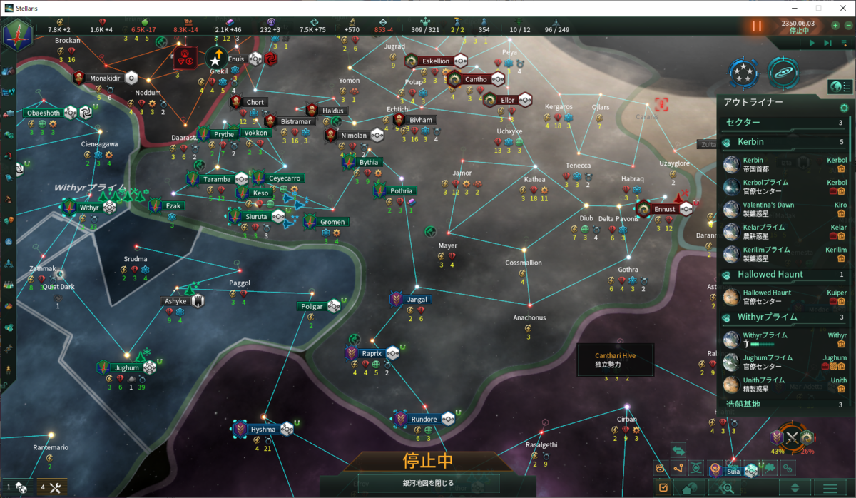 Canthari Hiveとの戦争の戦況