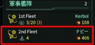 古代の巡洋艦の戦力