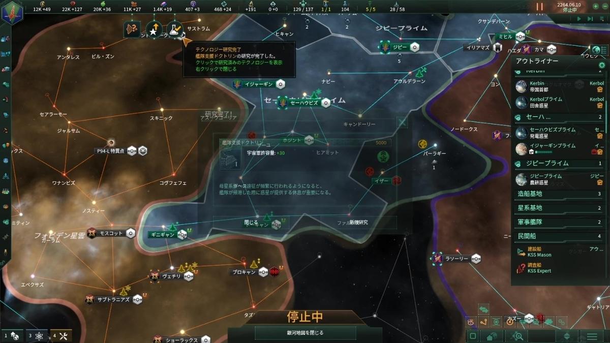 艦隊支援ドクトリンの研究完了