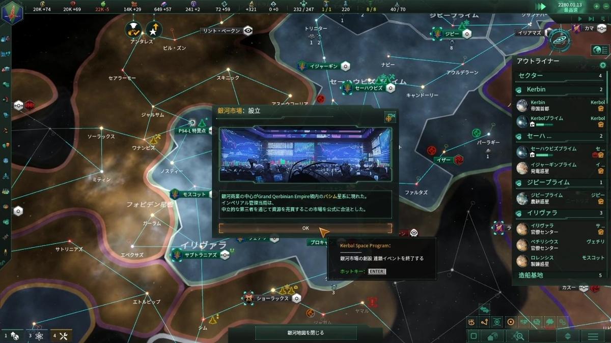 銀河市場の設立