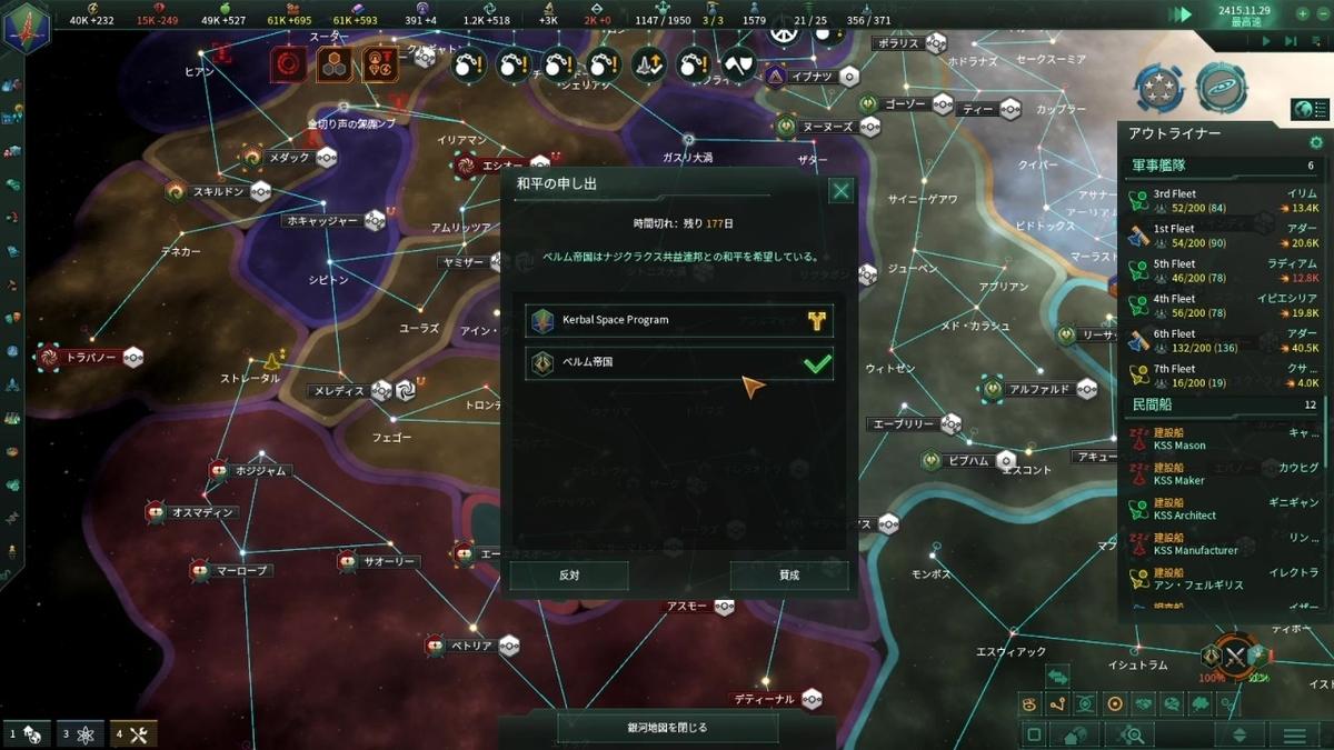 ベルム帝国の戦争終結