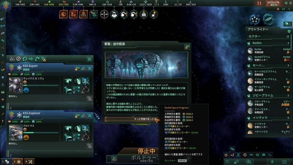 謎めいた要塞イベントの成果