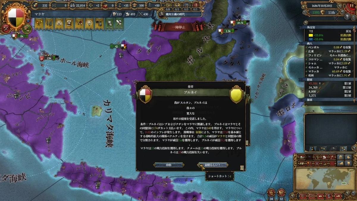 第一次ブルネイ戦戦果