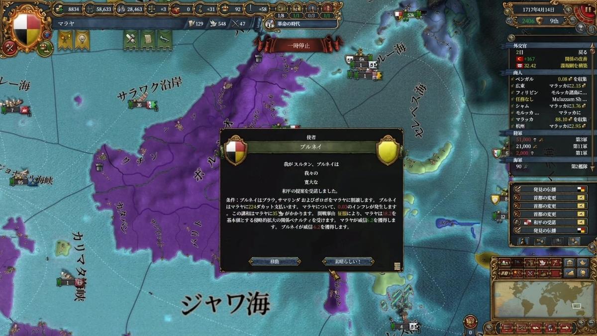 第三次ブルネイ征服戦争和平