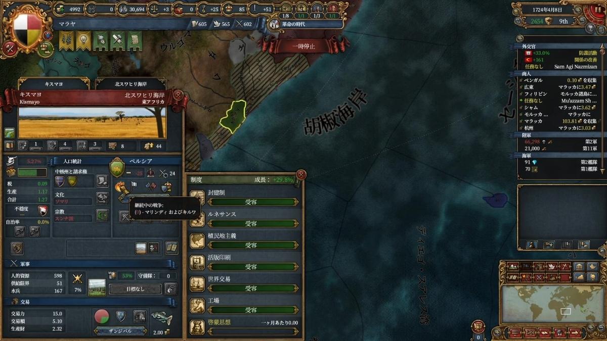 攻撃を受けるキルワ・マリンディ同盟