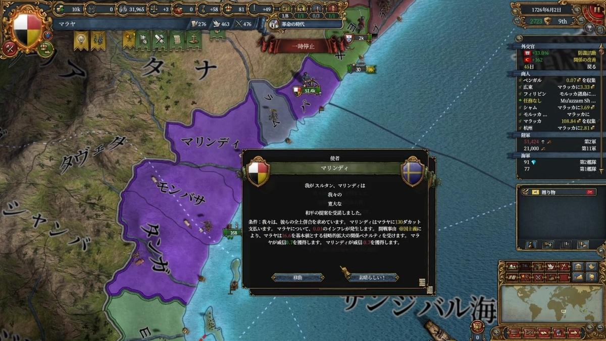 マリンディ征服戦争和平