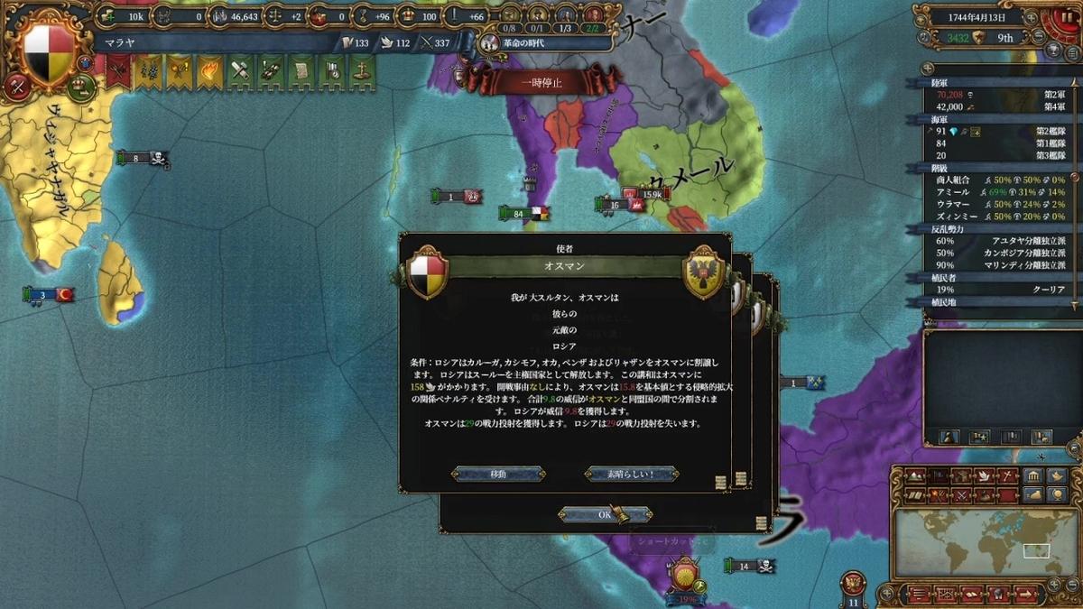 オスマンのロシア戦和平